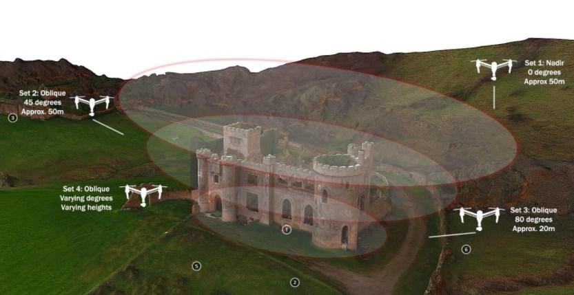 drone, 3 boyutlu modelleme oyuncak hobi