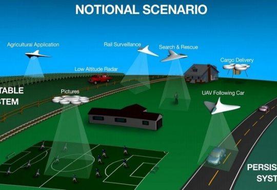 Drone denetimi Sky Guys Oyuncakhobi.com